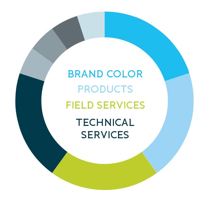 NECO-Branding-brand-colors-phone2
